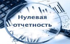 Отчетность для ооо календарь бухгалтера ип на осно на 2021 год